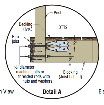 Guardrail Post Connections – JMC – Bay Area Building