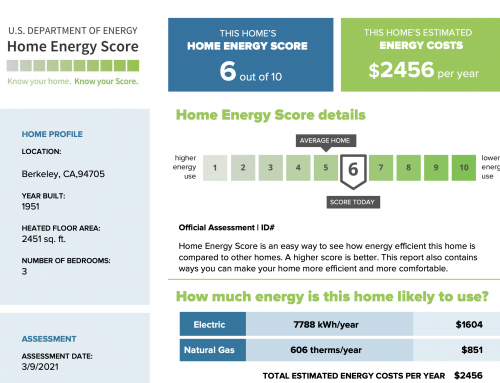 Piedmont Now Requires Home Energy Score at Time of Sale